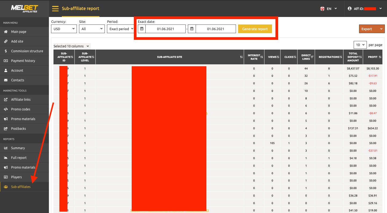 sub affiliates report